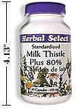 Milk Thistle Plus - STD 80% - 450 mg