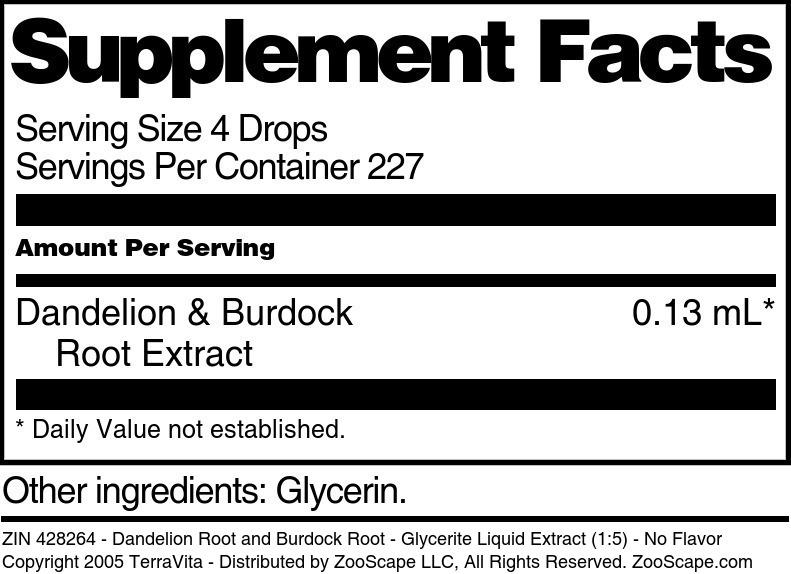 Dandelion Root and Burdock Root - Glycerite Liquid Extract (1:5)