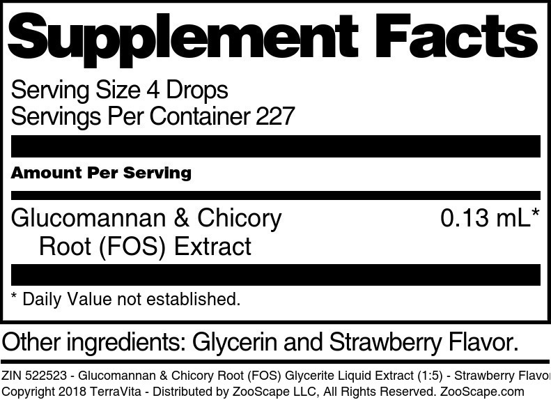 Glucomannan and Chicory Root <BR>(FOS)
