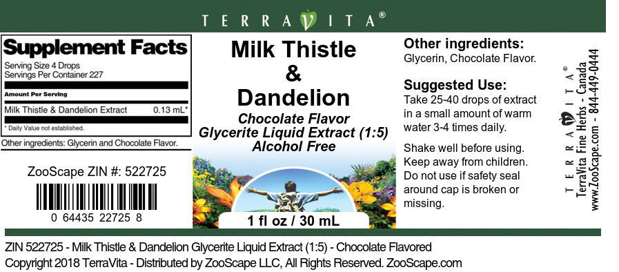 Milk Thistle and Dandelion