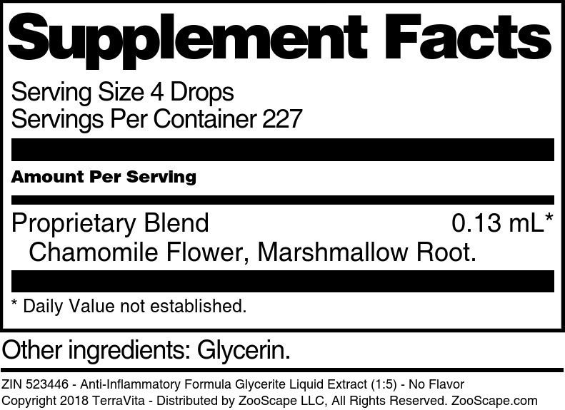 Anti-Inflammatory Formula