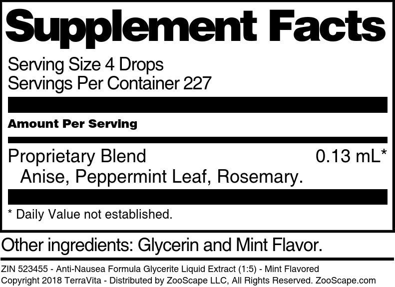Anti-Nausea Formula